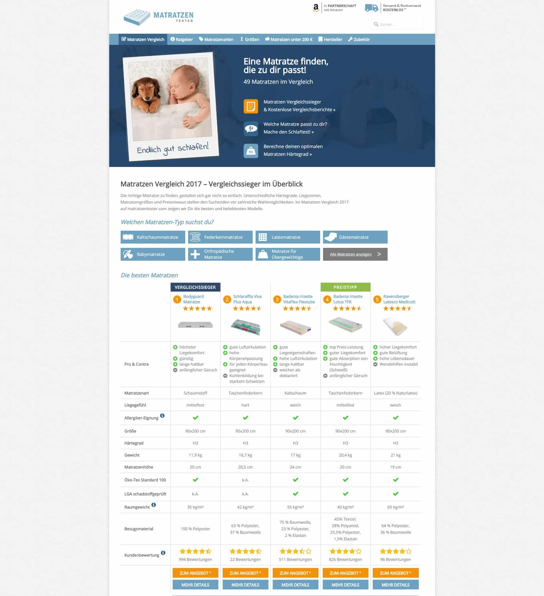 gekauftes-internet-wie-funktioniert-affiliate-marketing